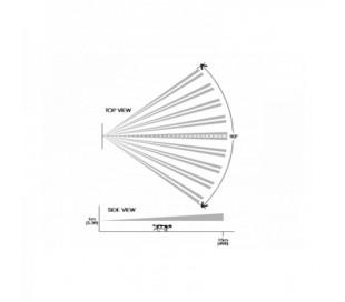 BT-LPT PET interchangeable lens